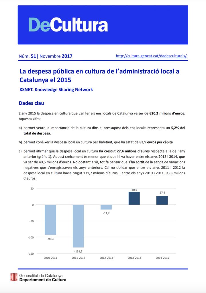 El gasto público en cultura de la administración local en Cataluña en 2015